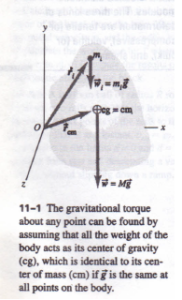 Physics help about gravity?