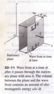 ELECTROMAGNETIC ENERGY FLOW AND THE POYNTING VECTOR