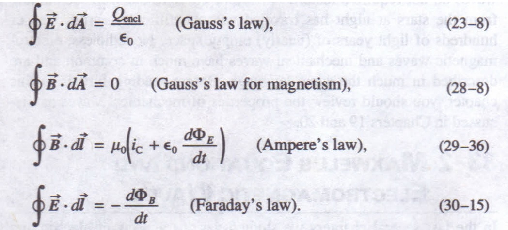 MAXWELL'S EQUATIONS AND ELECTROMAGNETIC WAVES Physics Homework Help,  Physics Assignments and Projects Help, Assignments Tutors online