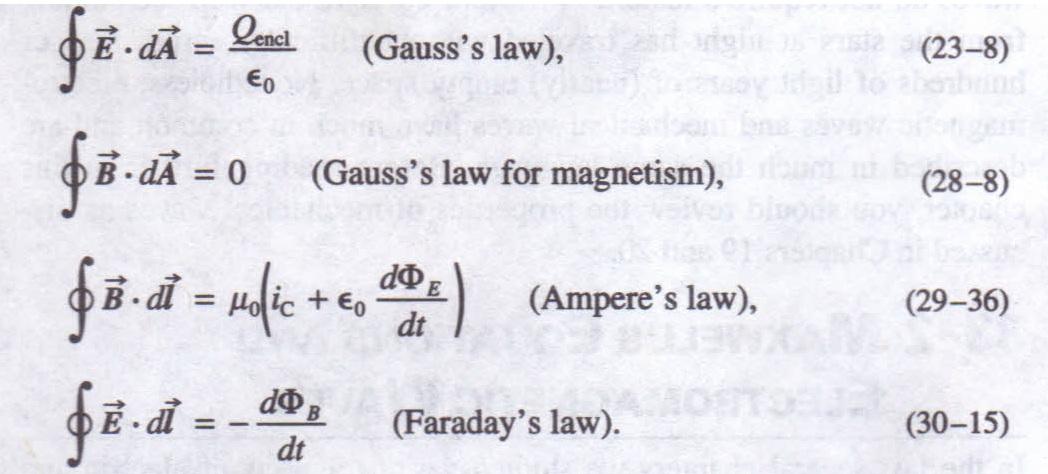 Maxwell's equations homework help