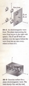 A SIMPLE PLANE ELECTROMAGNETIC WAVE