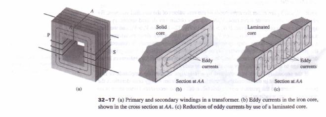 Transformers Physics Homework Help Physics Assignments