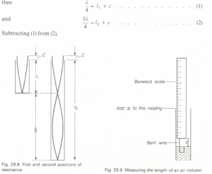 To measure the velocity of sound in air by means of a resonance tube