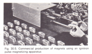 To magnetize a steel bar by the methods of single and divided touch
