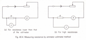 To measure resistance by the ammeter-voltmeter method
