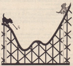 A beagle slides along a curved ramp, starting with speed Vo at height Yo,and reaching a height y at which it momentarily sto