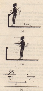 As a skater pushe herself away from a railing, the fop, on her from the railing is F. (b) kbF the skater leaves the railing, he; center of mass has velocity v. (c) External force F is taken to act at the skater's center of mass, at angle cf> with a horizontal ..I' axis. ,When the center ~ mass goes through displacement d, its velocity is changed from Vo to v by the horizontal component {If