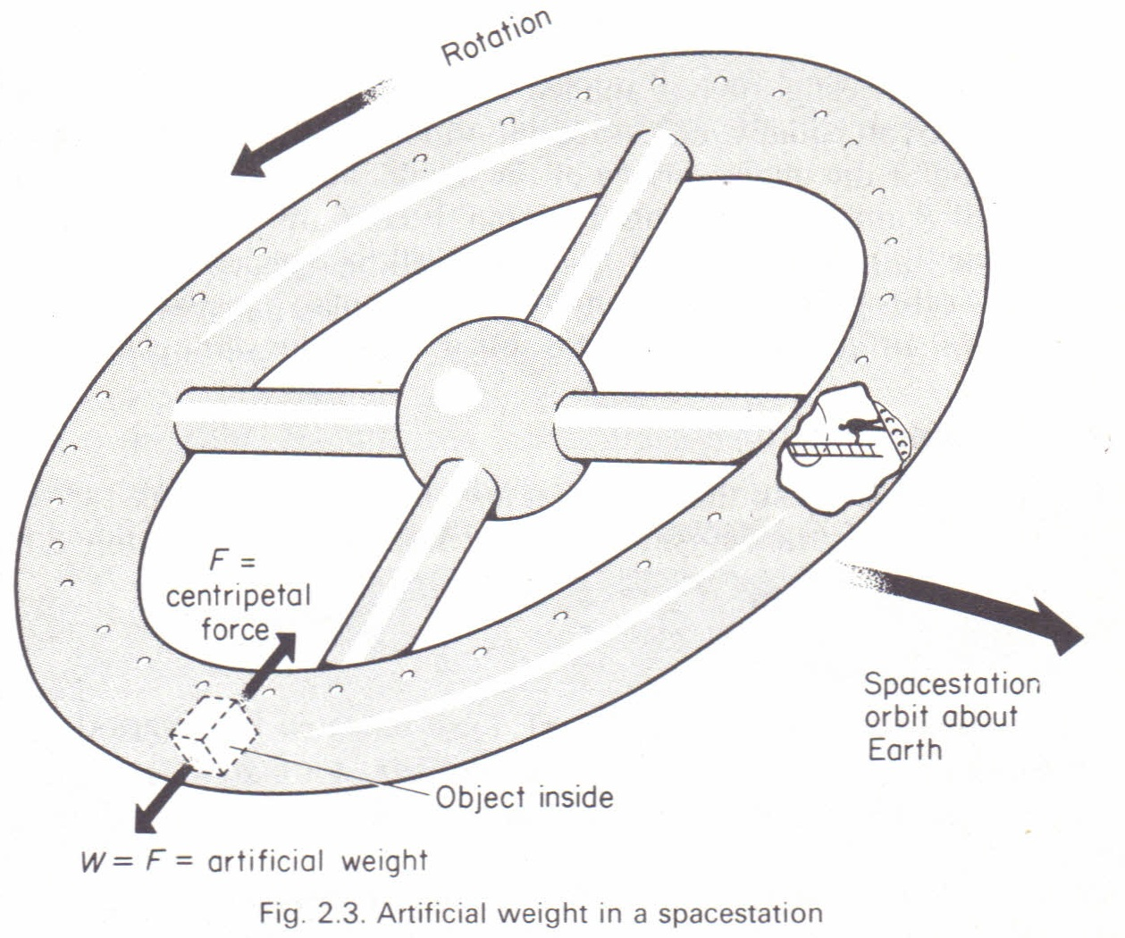 friction homework help