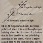 Intensity of Transmitted Polarized Light