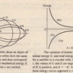 Satellites: Orbits and Energy