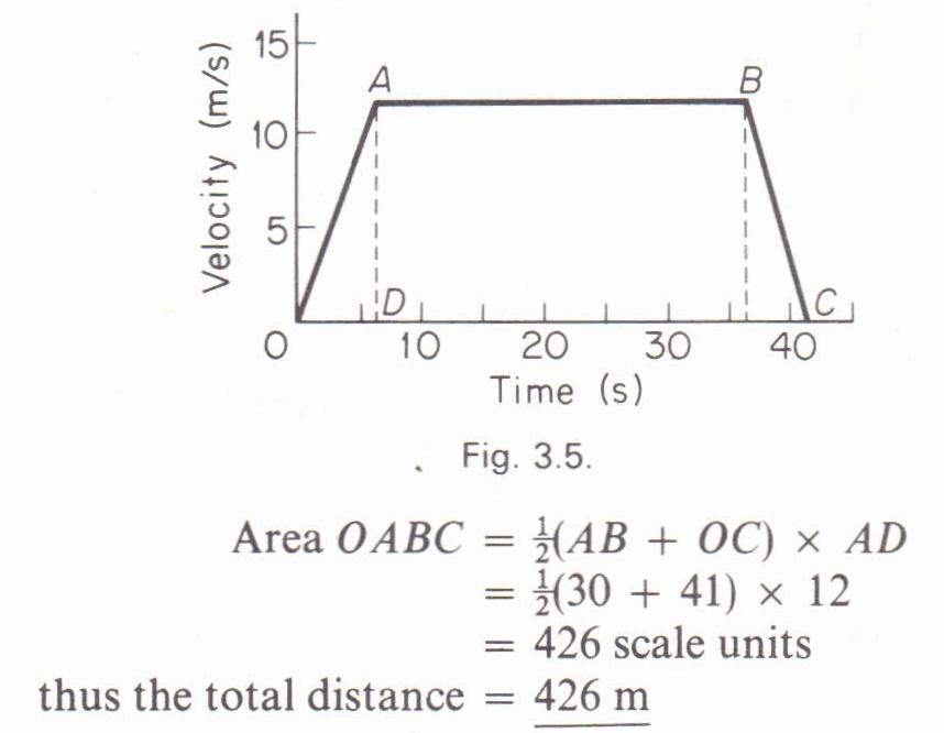 Homework help velocity equation