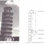 To study the simple pendulum. Measurement of 9