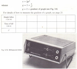 To measure g by use of a millisecond timer