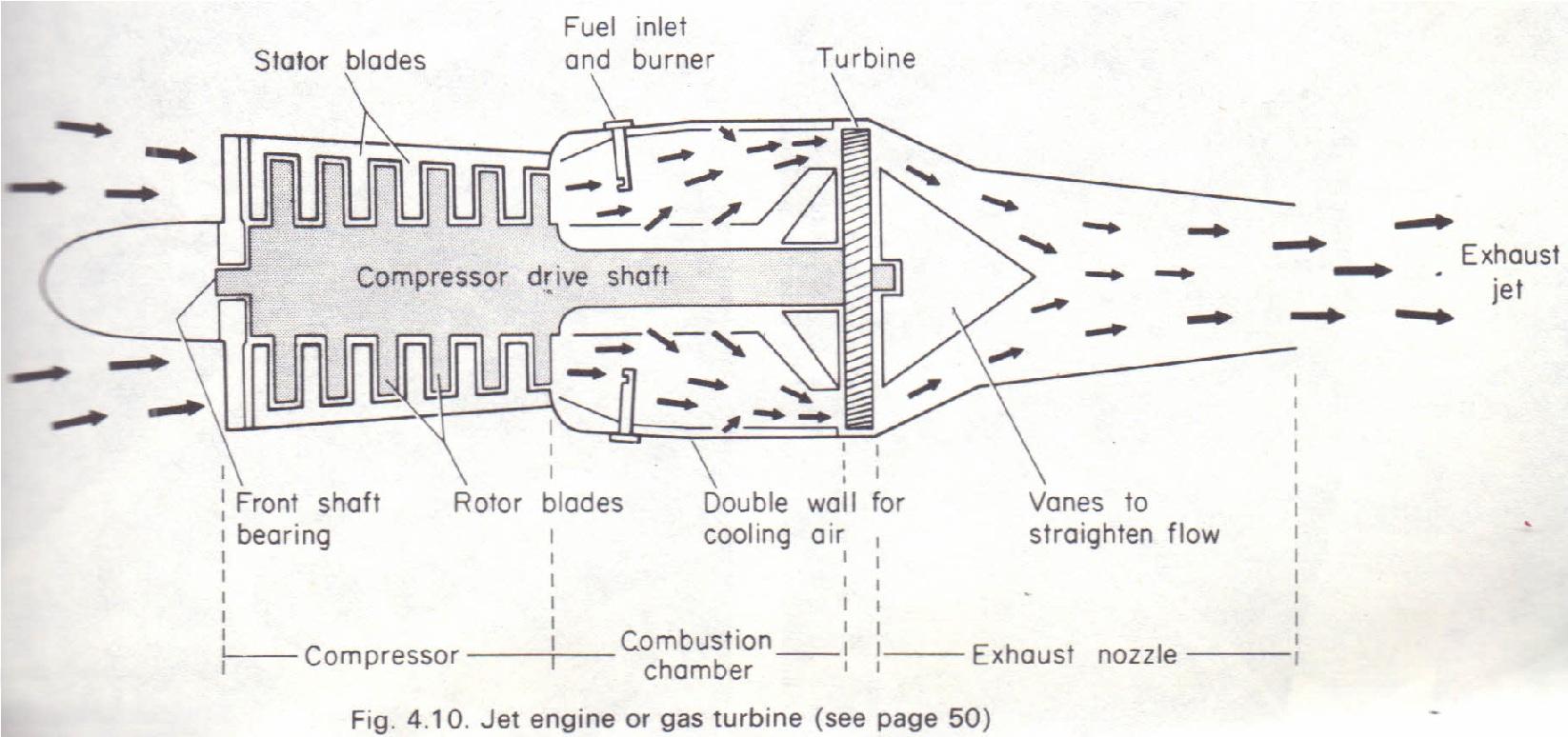 rocket propulsion physics homework help physics assignments and  rocket propulsion