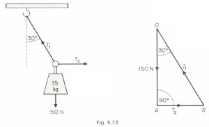 three forces in equilibrium physics homework help  physics