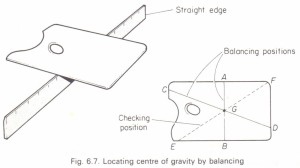 To locate centre of gravity by a balancing method