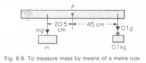To find the mass of an object by means of a metre rule