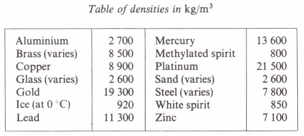relative density Relative density of cohesionless soils apparatus set, 220v 60hz, 12 amps 1ph ac apparatus determines the relative density of cohesionless, free-draining soils and provides well-defined results on soils that do not respond well to conventional moisture-density impact compaction testing.