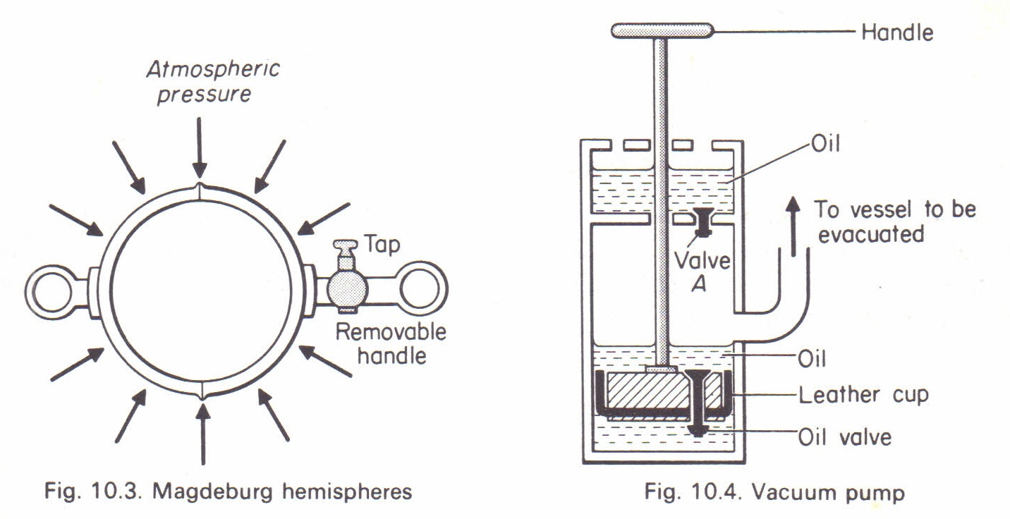 the magdeburg hemispheres physics homework help  physics