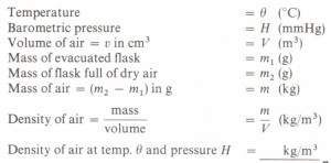 To measure the density of dry air