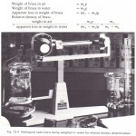 To measure the relative density of a solid by using Archimedes' principle