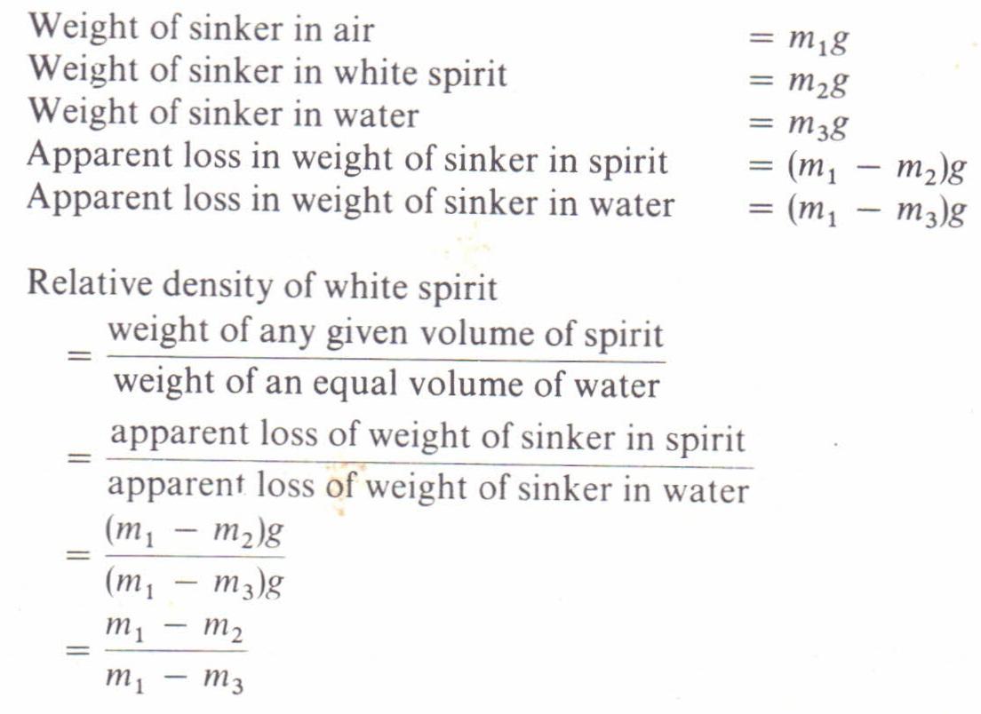 Uncategorized Archimedes Principle Experiment relative density of a liquid by using archimedes principle principle