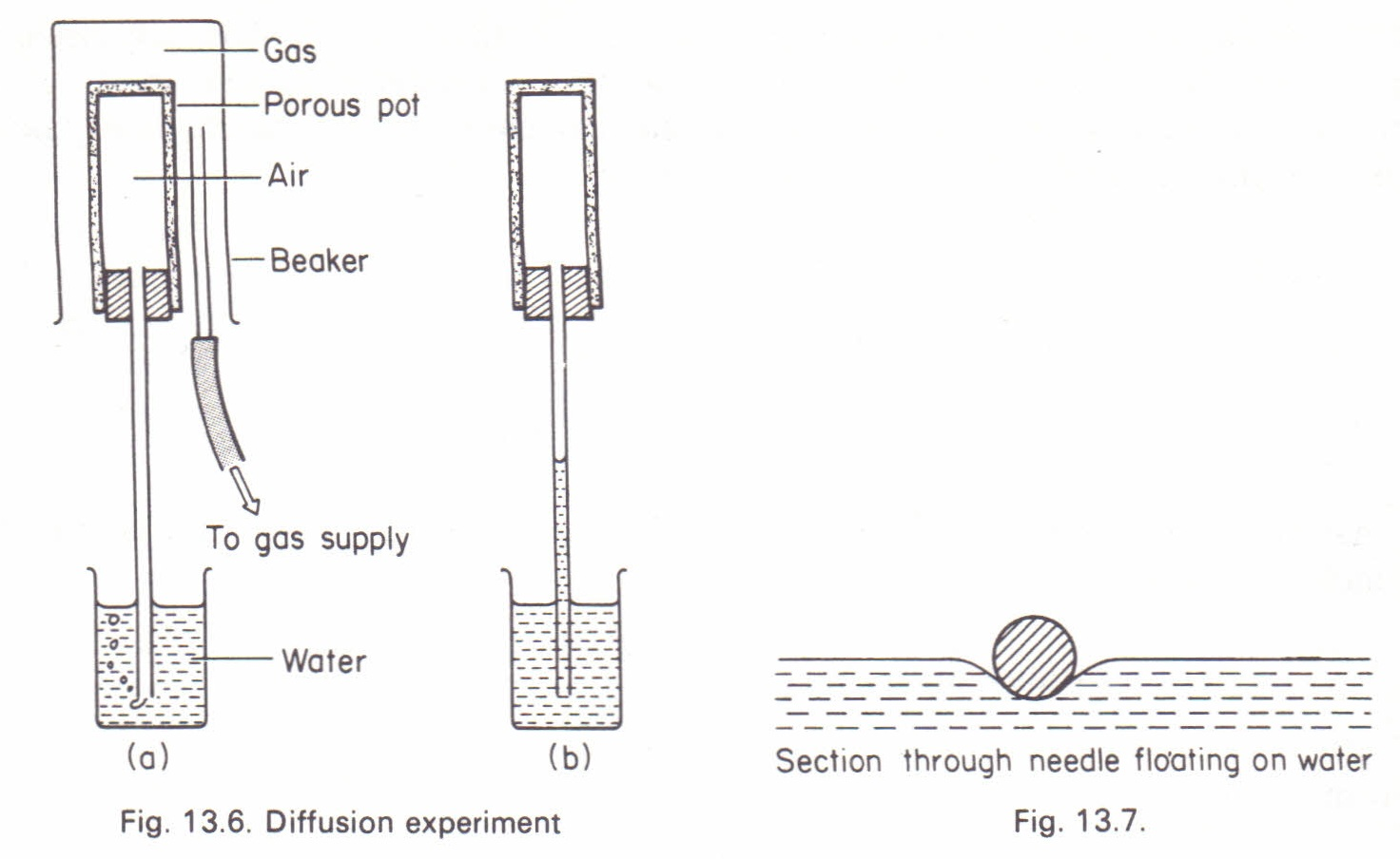 Diffusion physics homework help physics assignments and projects diffusion pooptronica Images