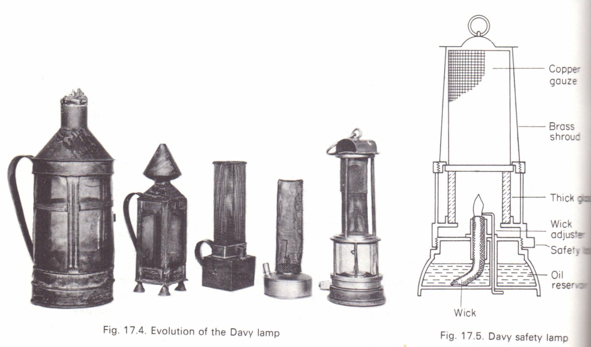The Davy Safety Lamp Physics Homework Help Physics