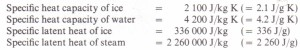 Latent heat calculations