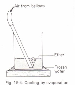 To make ice by the evaporation of ether
