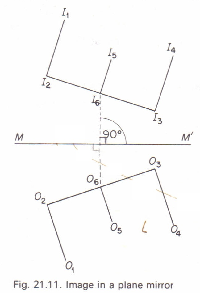 To Study The Image Formed In A Plane Mirror Physics Homework Help  Physics Assignments And
