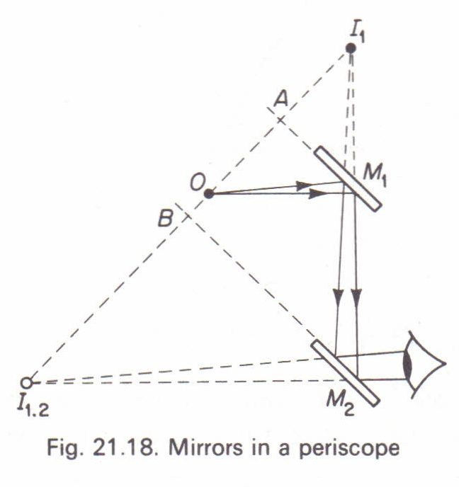 the periscope physics homework help physics assignments and  the periscope