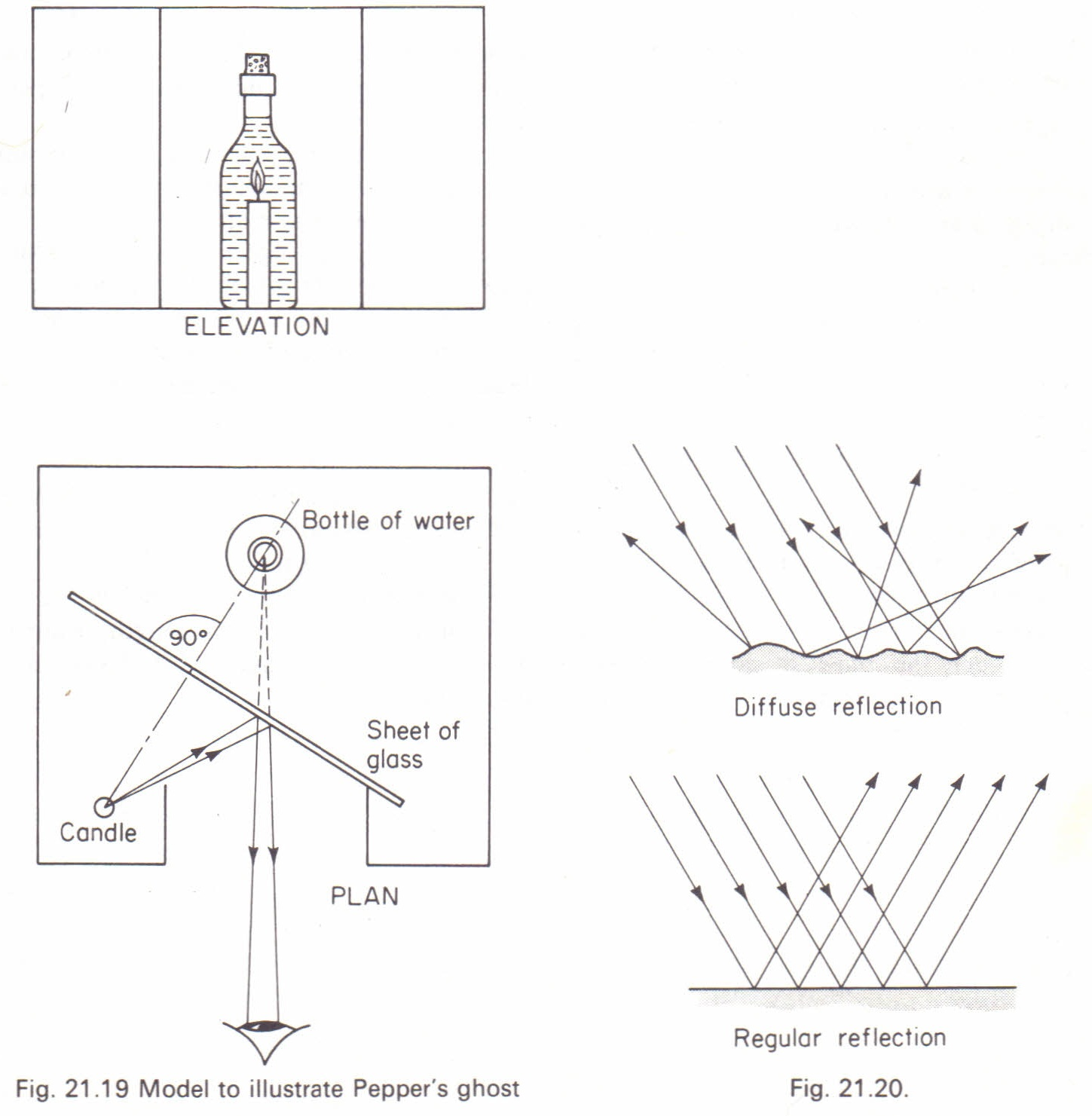 help in physics