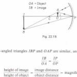 Magnification formula