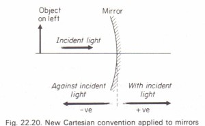 NEW CARTESIAN CONVENTION