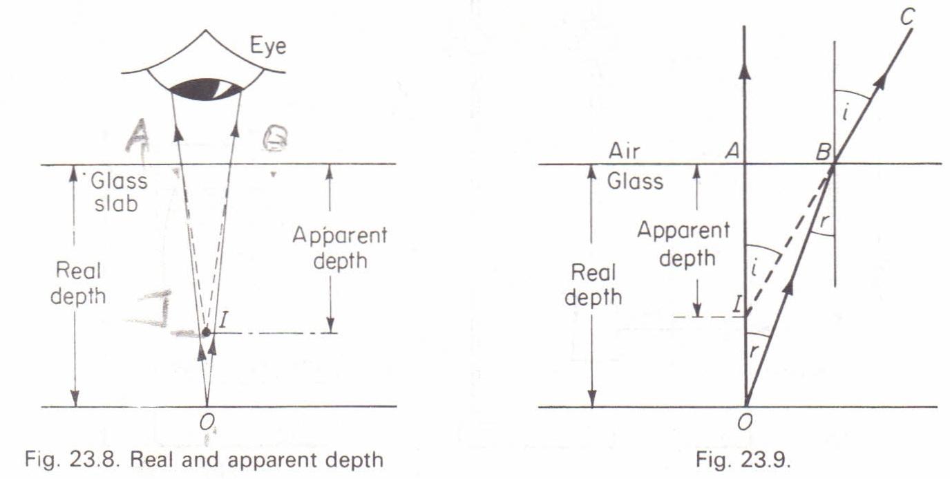 real and apparent depth physics homework help physics