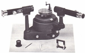 Production of a pure spectrum. Spectrometer