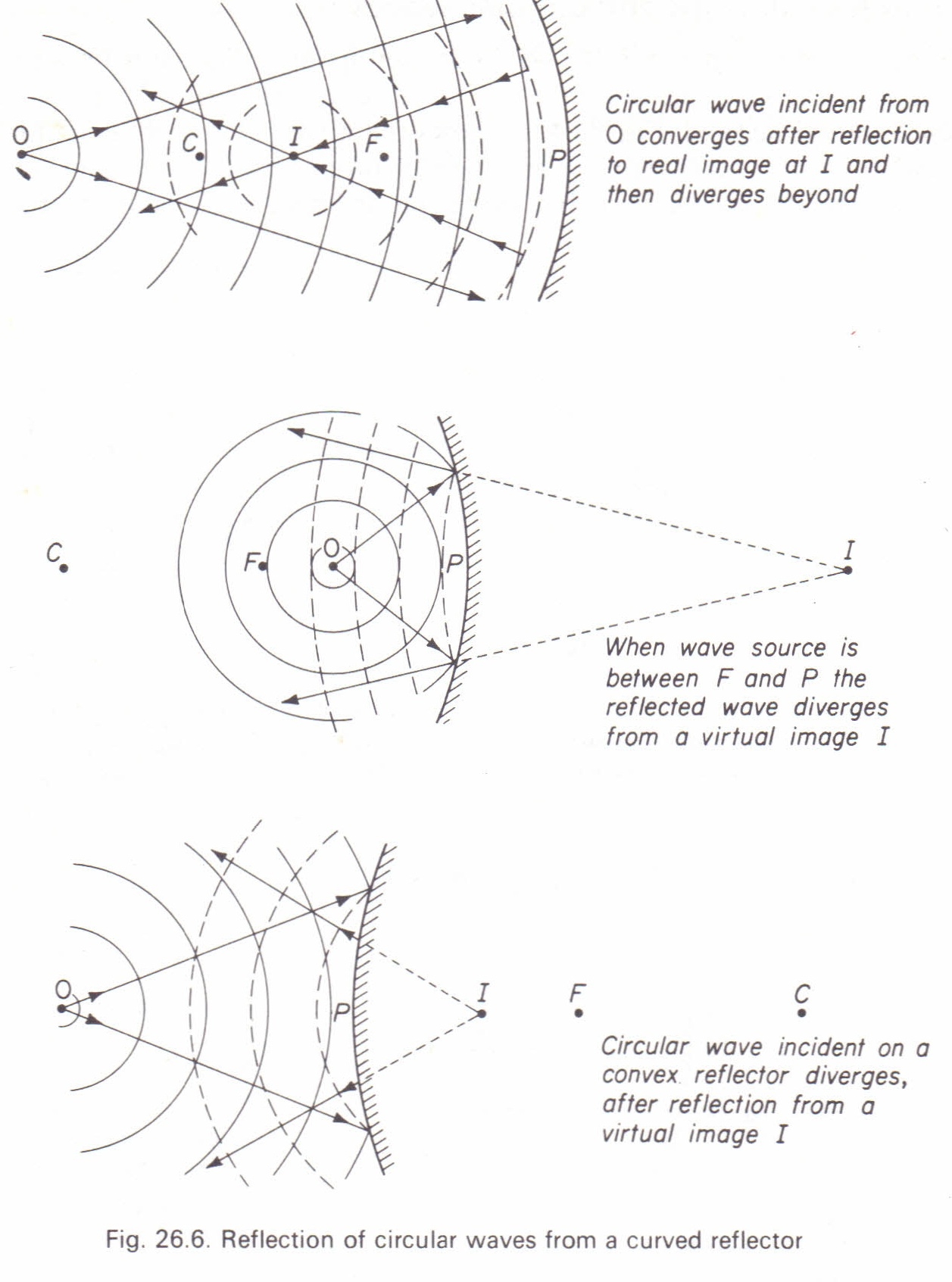 reflection of straight and circular waves physics homework help  physics assignments and