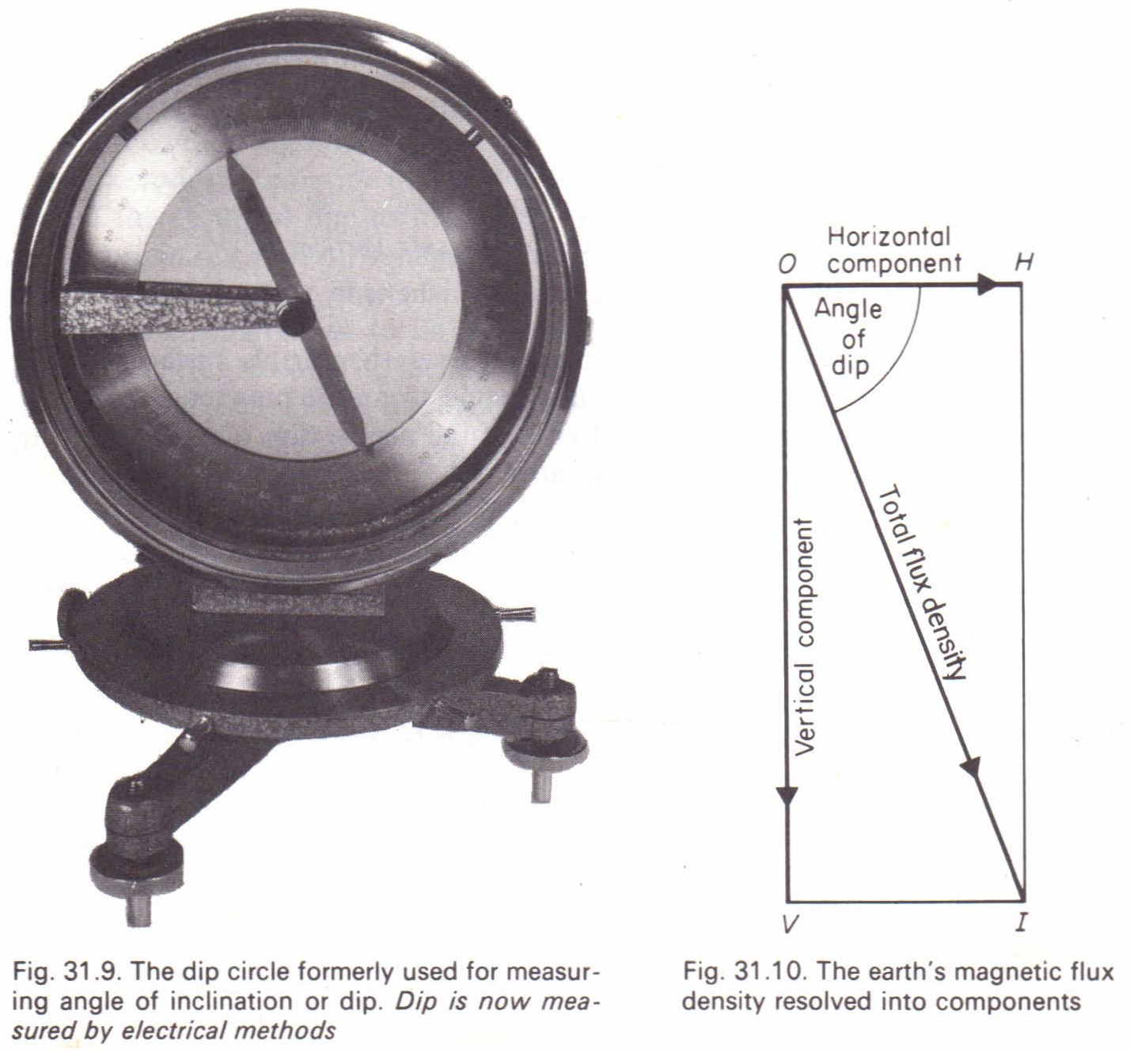 electromagnetic induction and its impacts upon applications