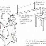 Capacitance in electric machines