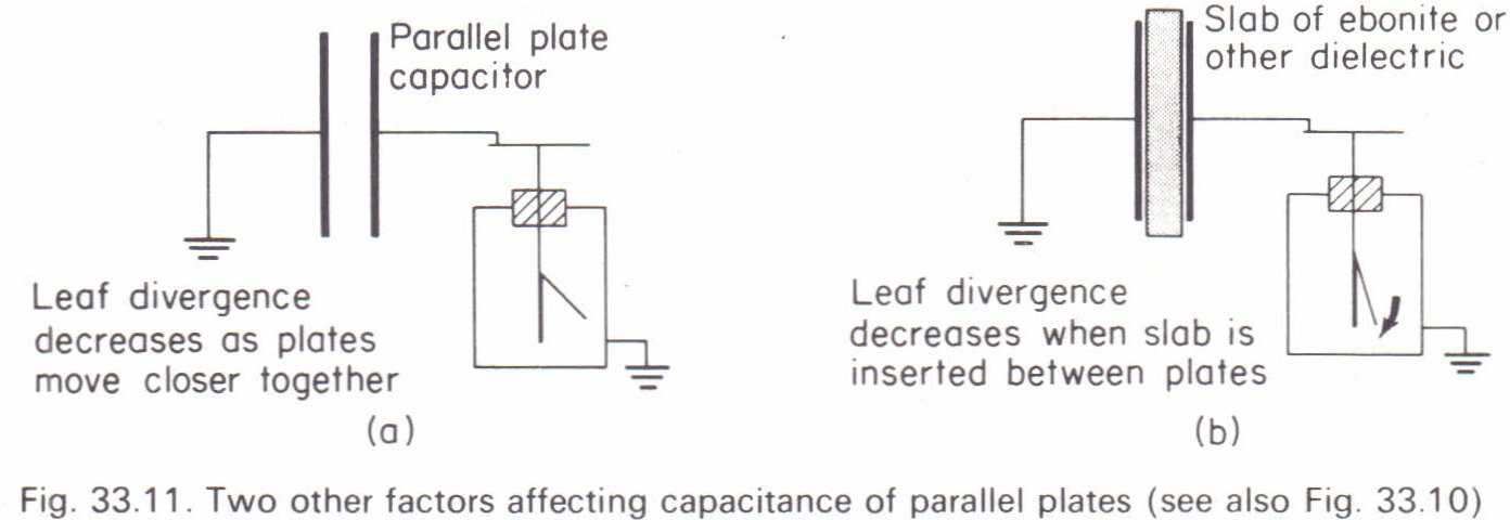 factors affecting electrical resistance A practical guide to earth resistance testing has an electrical property 21 nomograph relating the basic factors affecting earth resistance.