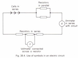 Electric circuit  Use of ammeters and voltmeters Physics Homework
