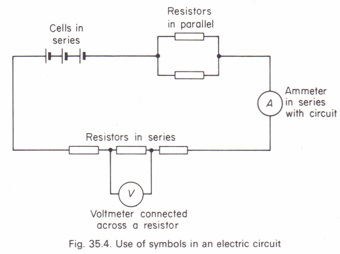 Electric circuit. Use of ammeters and voltmeters