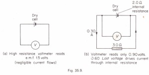 """""""lost volts"""" when a cell is producing current in a circuit"""