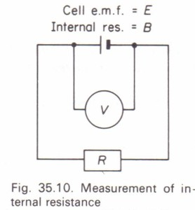 To measure the internal resistance of a cell