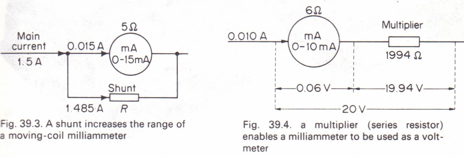Concept Of Voltmeter : Use of a multiplier to convert milliammeter into
