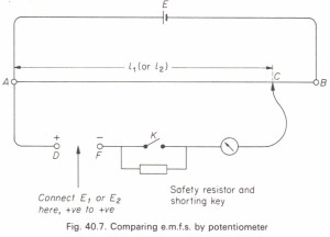 To compare the e.m.f.s of two cells by using a potentiometer