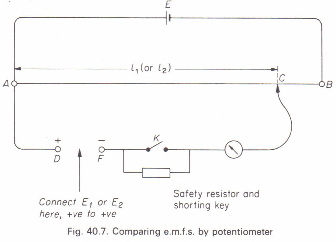 to compare the e m f s of two cells by using a potentiometer