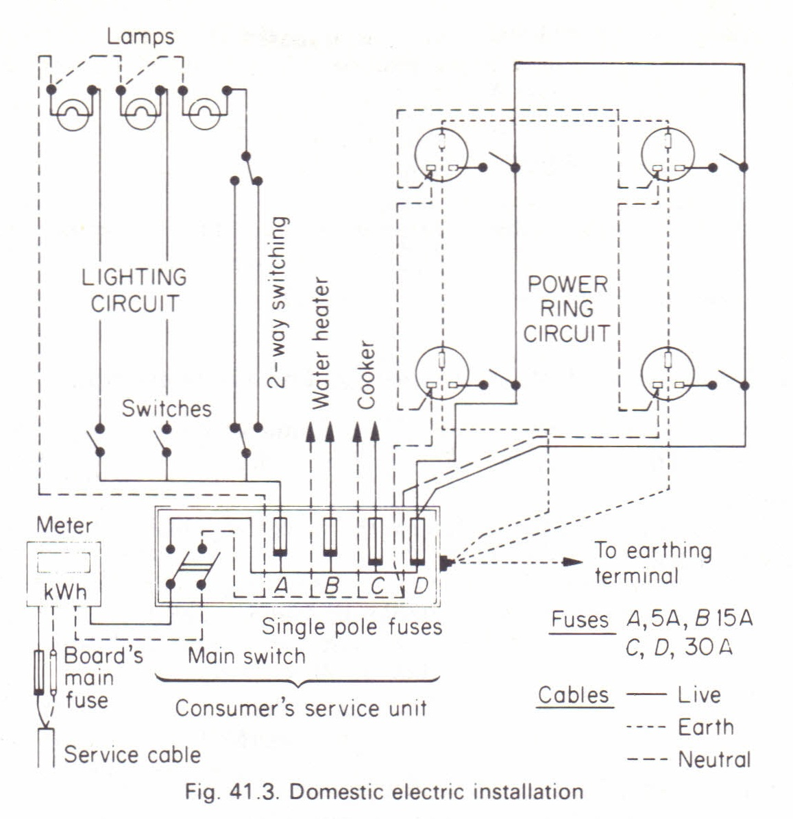 Current electricity homework help