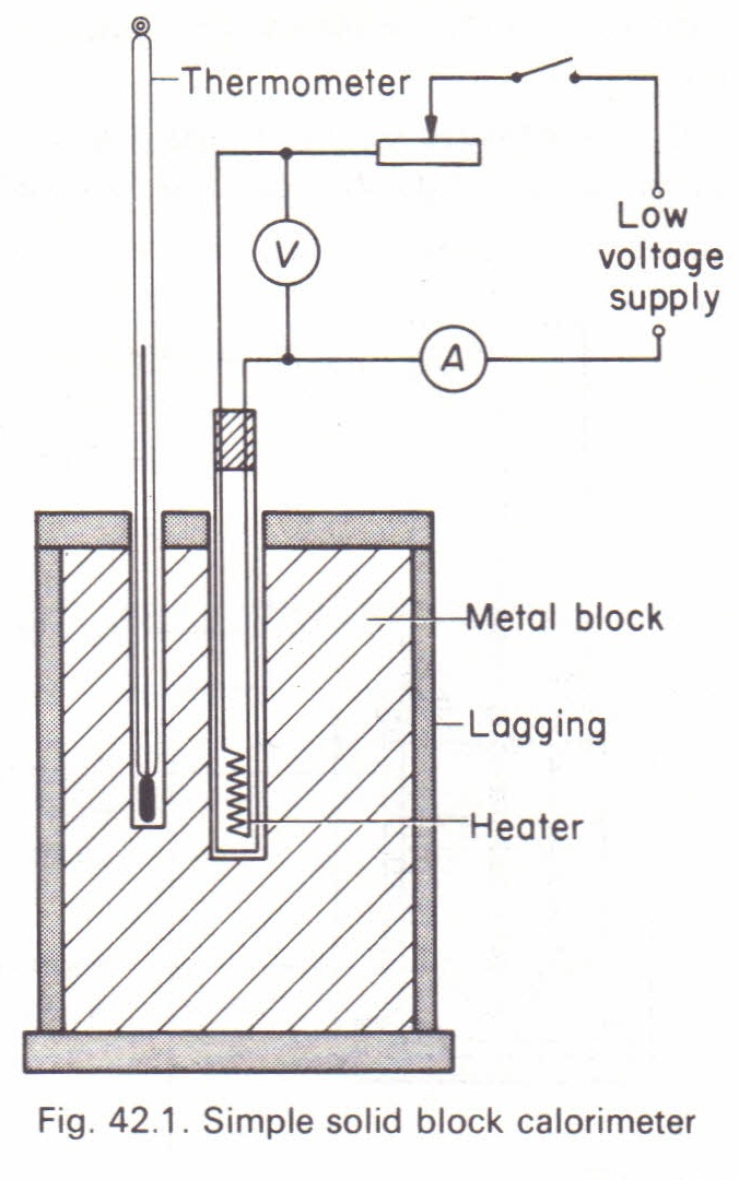 to measure the specific heat capacity of a metal  solid